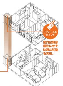 ホームエレベーター増築画像