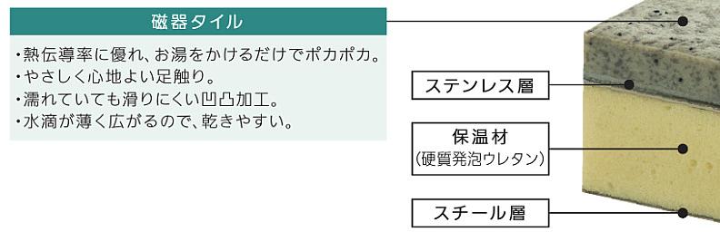 タカラのシステムバスタフロア画像